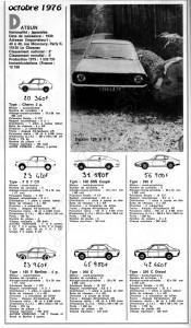 cat datsun 1976