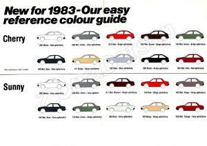 CODES PEINTURE DATUN UK 1983 01 (1)