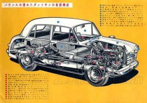 datsun-1000-210-1957-2