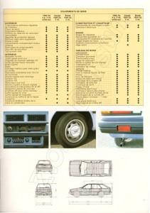 SUNNY 1983 FR852