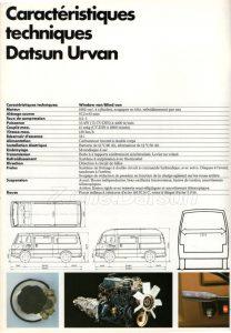 URVAN 1982 570