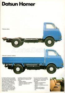 URVAN 1982 572