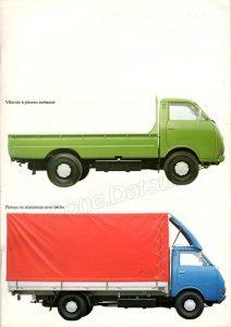URVAN 1982 573