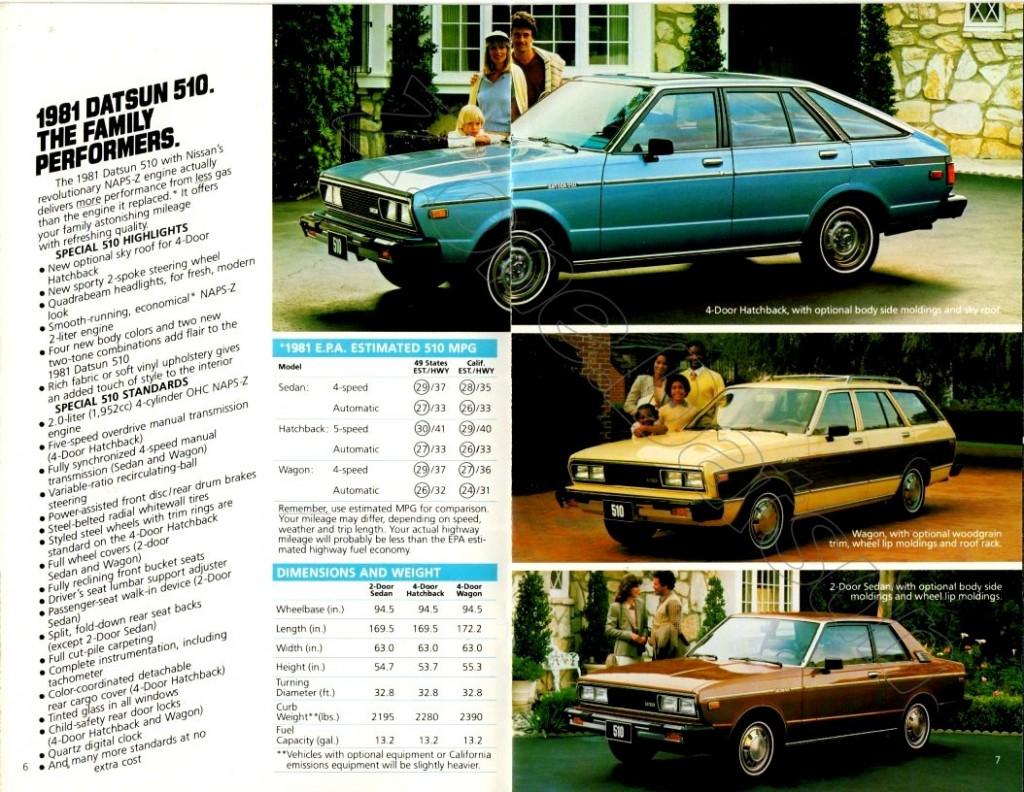 catalog 1981 usa 655