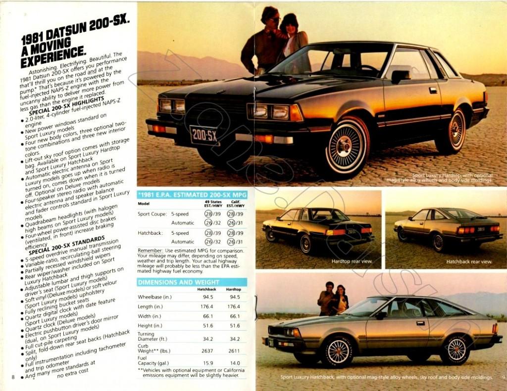 catalog 1981 usa 656