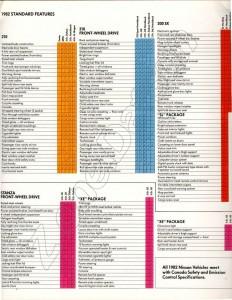 catalogue canada septembre 1981 (28)