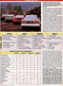 300zx-supra-944-alpine-1987-6