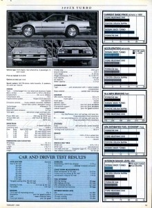 Nissan300ZXTurboCarandDriverFebruar.5of5
