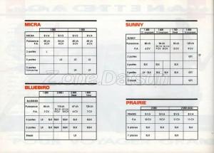 catalogue france 1989008