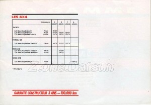 catalogue france 1989009