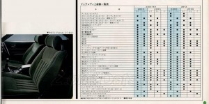 catalogue nissan japon 1980171