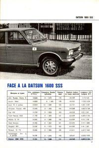 essai-1600sss-france-368