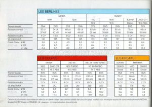catalogue france nissan1991832