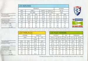 catalogue france nissan1991833