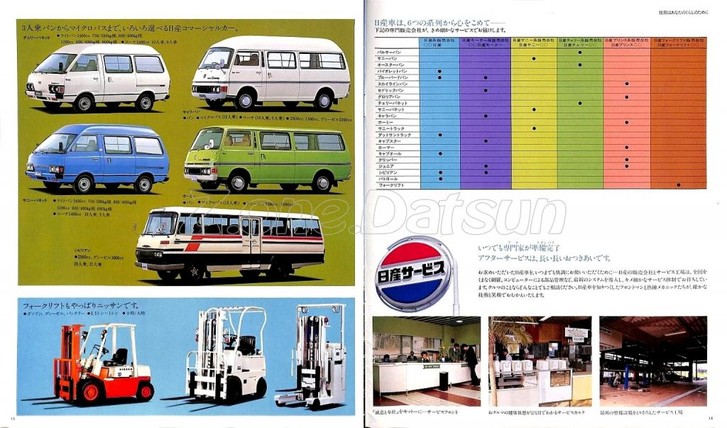 catalogue-nissan-et-trucks-1979-14